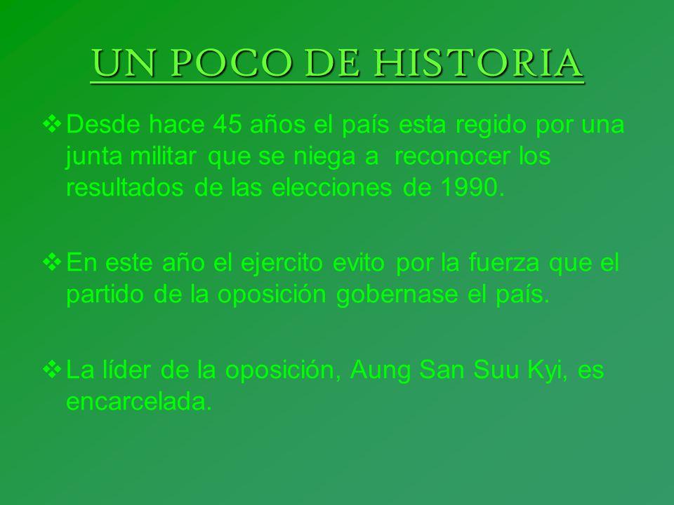 UN POCO DE HISTORIA Desde hace 45 años el país esta regido por una junta militar que se niega a reconocer los resultados de las elecciones de 1990.