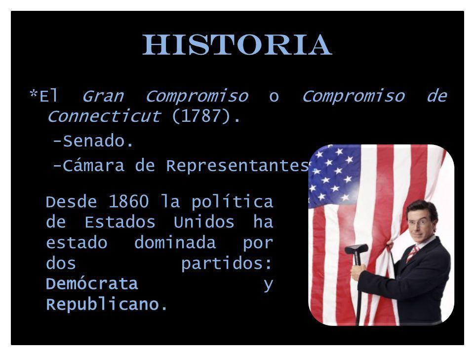 HISTORIA *El Gran Compromiso o Compromiso de Connecticut (1787). -Senado. -Cámara de Representantes.