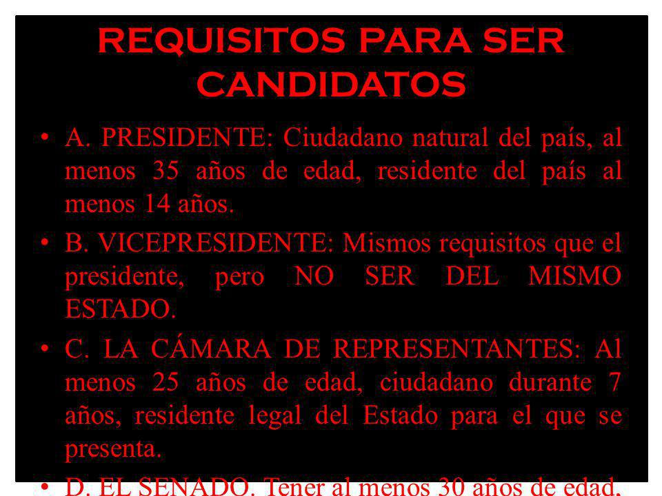 REQUISITOS PARA SER CANDIDATOS