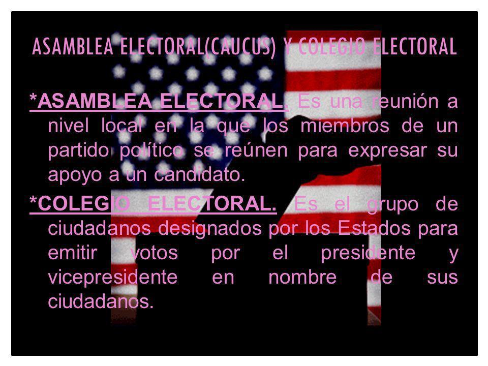 ASAMBLEA ELECTORAL(CAUCUS) Y COLEGIO ELECTORAL