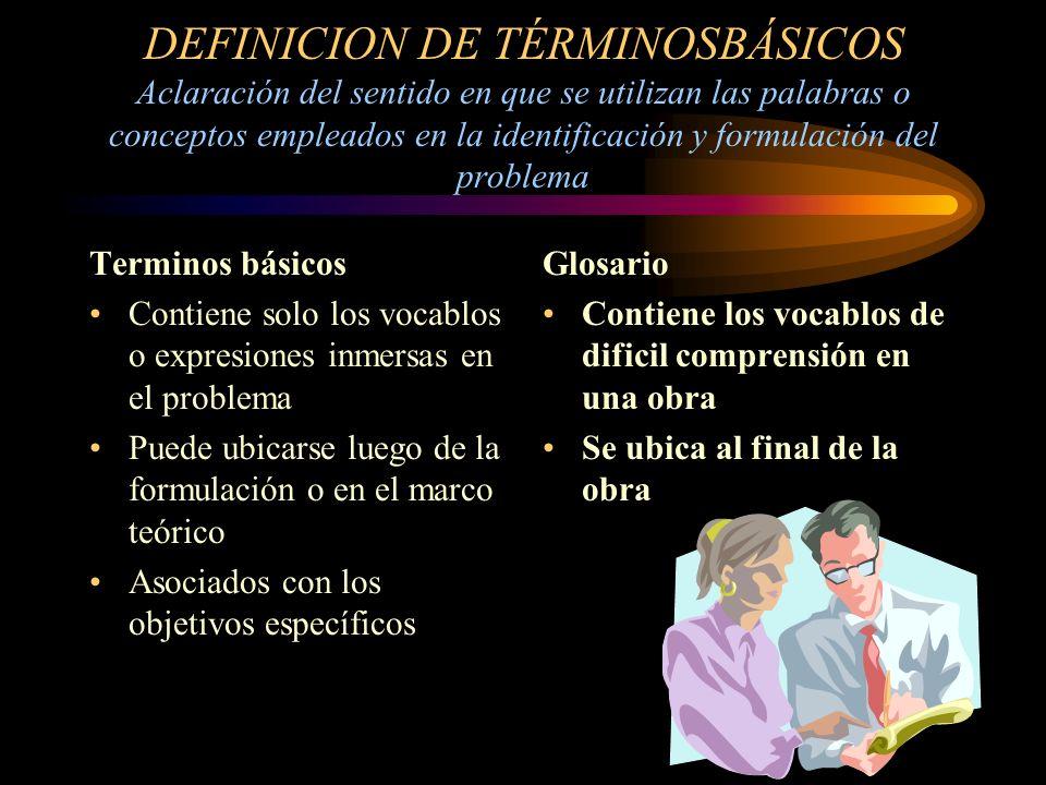 DEFINICION DE TÉRMINOSBÁSICOS Aclaración del sentido en que se utilizan las palabras o conceptos empleados en la identificación y formulación del problema