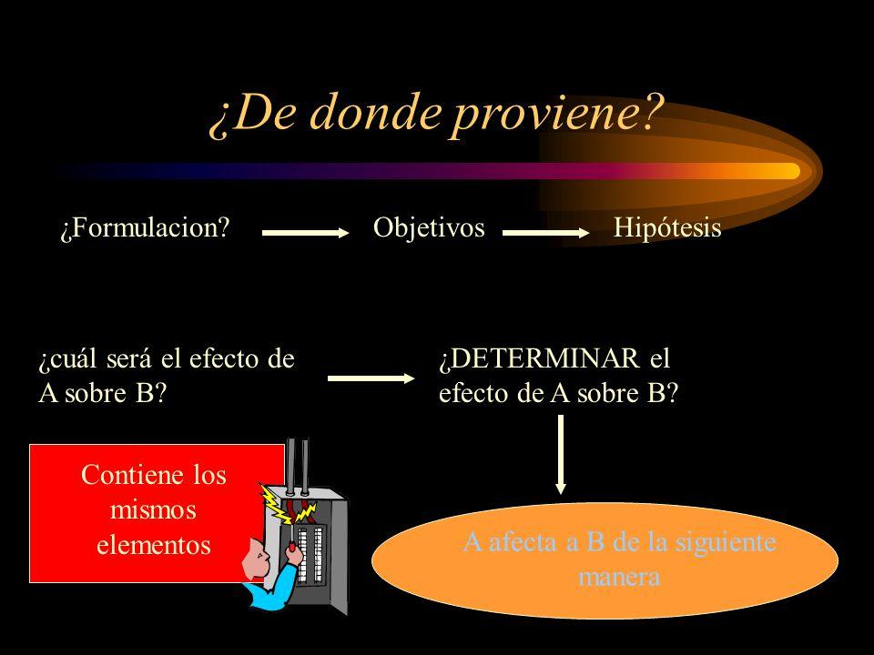 ¿De donde proviene ¿Formulacion Objetivos Hipótesis