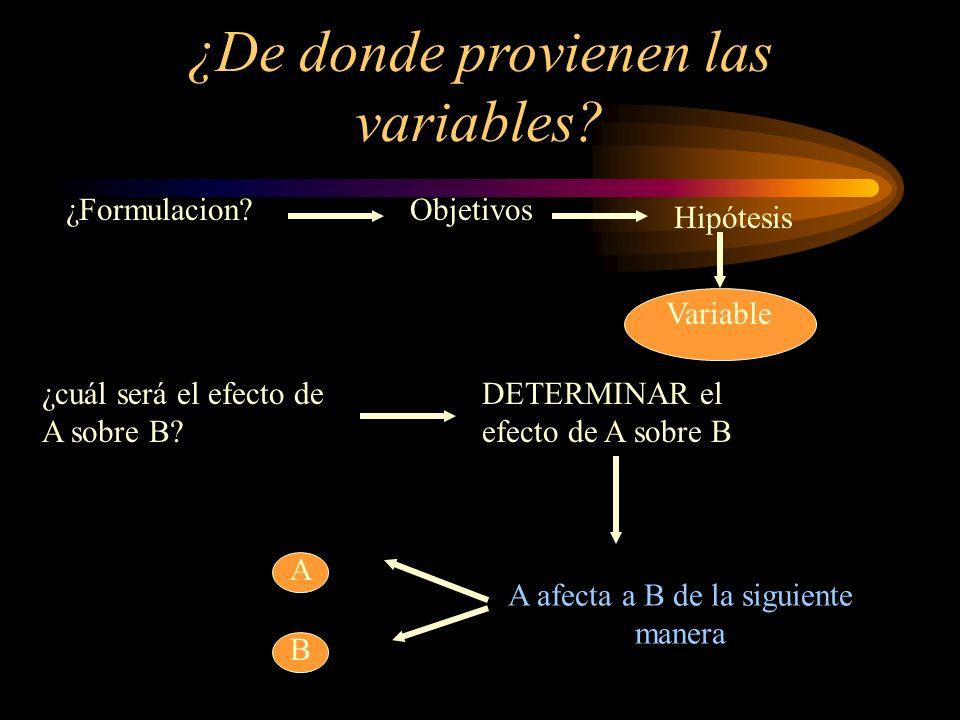 ¿De donde provienen las variables