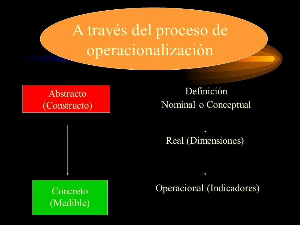 A través del proceso de operacionalización