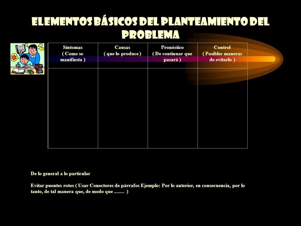 Elementos básicos del Planteamiento del Problema
