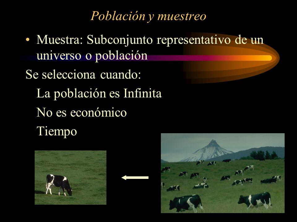 Población y muestreo Muestra: Subconjunto representativo de un universo o población. Se selecciona cuando: