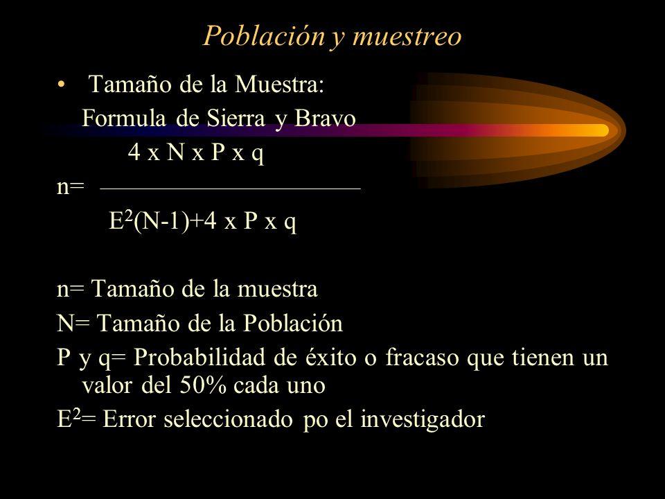 Población y muestreo Tamaño de la Muestra: Formula de Sierra y Bravo