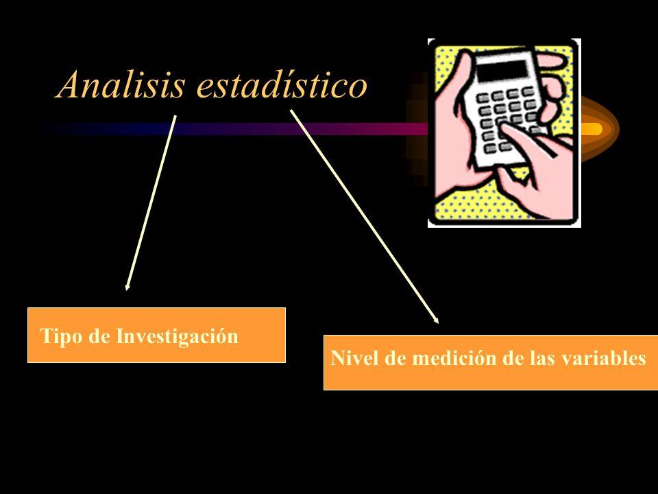 Analisis estadístico Tipo de Investigación