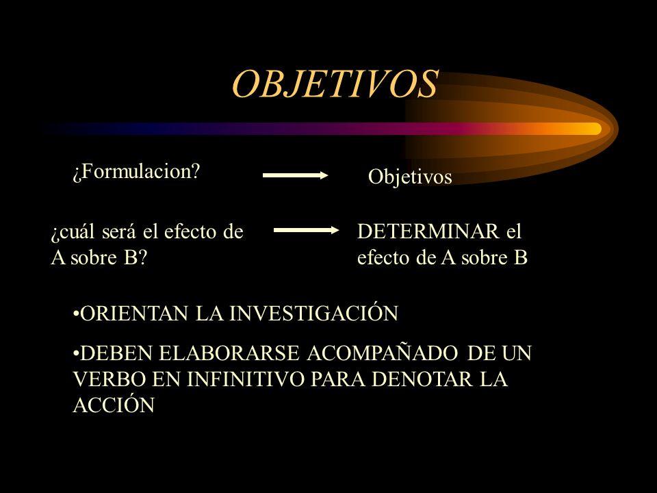 OBJETIVOS ¿Formulacion Objetivos ¿cuál será el efecto de A sobre B