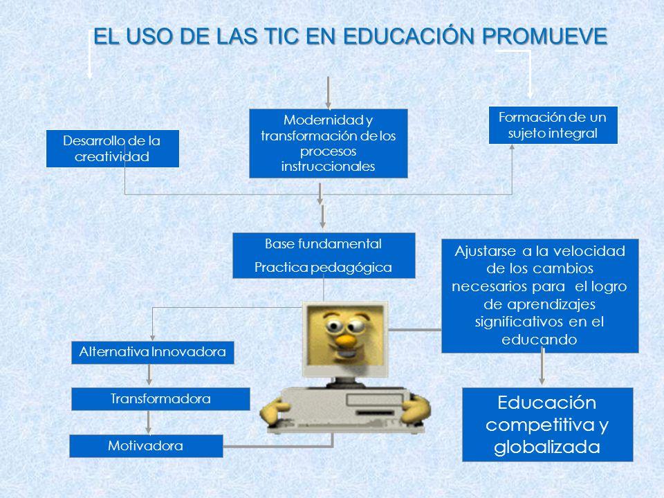 EL USO DE LAS TIC EN EDUCACIÓN PROMUEVE