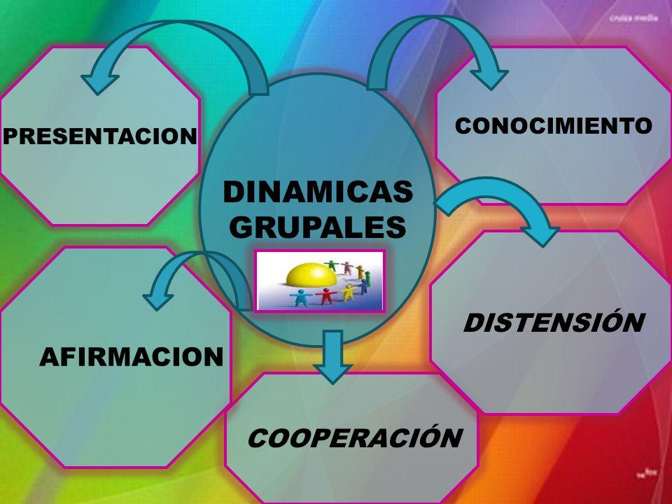DINAMICAS GRUPALES DISTENSIÓN AFIRMACION COOPERACIÓN CONOCIMIENTO