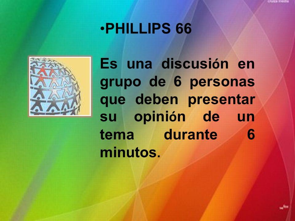 PHILLIPS 66 Es una discusión en grupo de 6 personas que deben presentar su opinión de un tema durante 6 minutos.