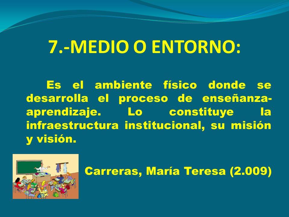 7.-MEDIO O ENTORNO: Carreras, María Teresa (2.009)