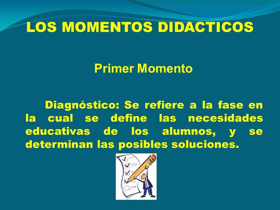 LOS MOMENTOS DIDACTICOS