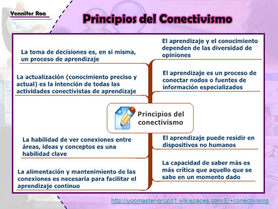 Principios del Conectivismo