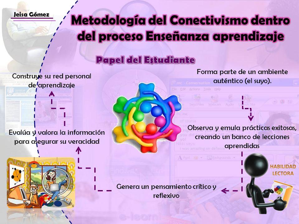 Metodología del Conectivismo dentro del proceso Enseñanza aprendizaje