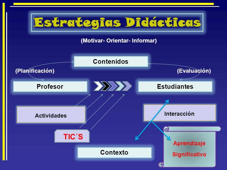 Estrategias Didácticas (Motivar- Orientar- Informar)