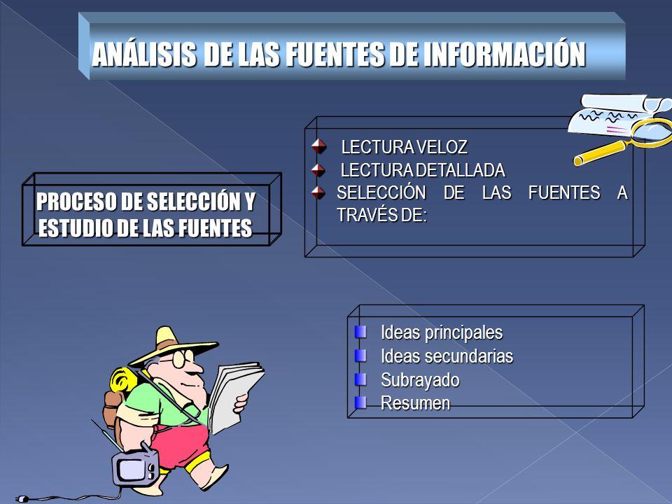 ANÁLISIS DE LAS FUENTES DE INFORMACIÓN