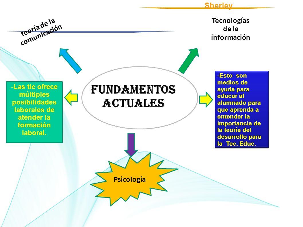 Tecnologías de la información teoría de la comunicación