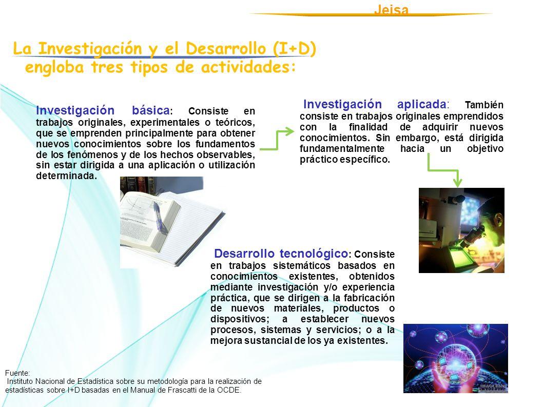 JeisaLa Investigación y el Desarrollo (I+D) engloba tres tipos de actividades: