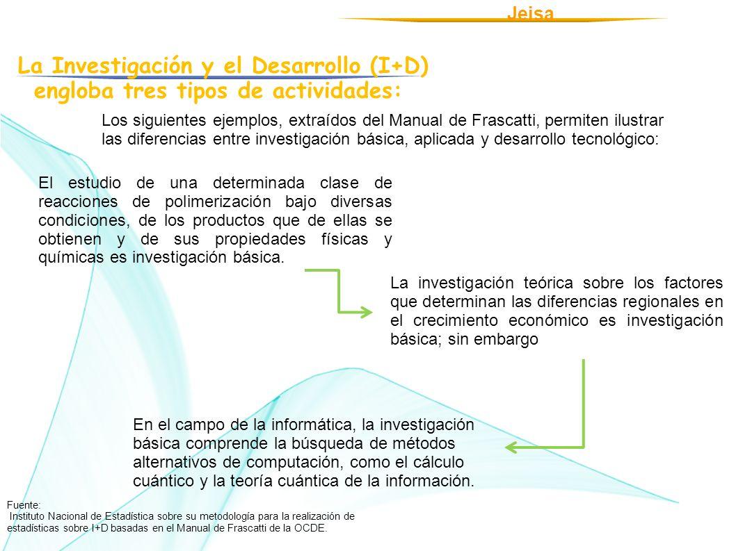 Jeisa La Investigación y el Desarrollo (I+D) engloba tres tipos de actividades: