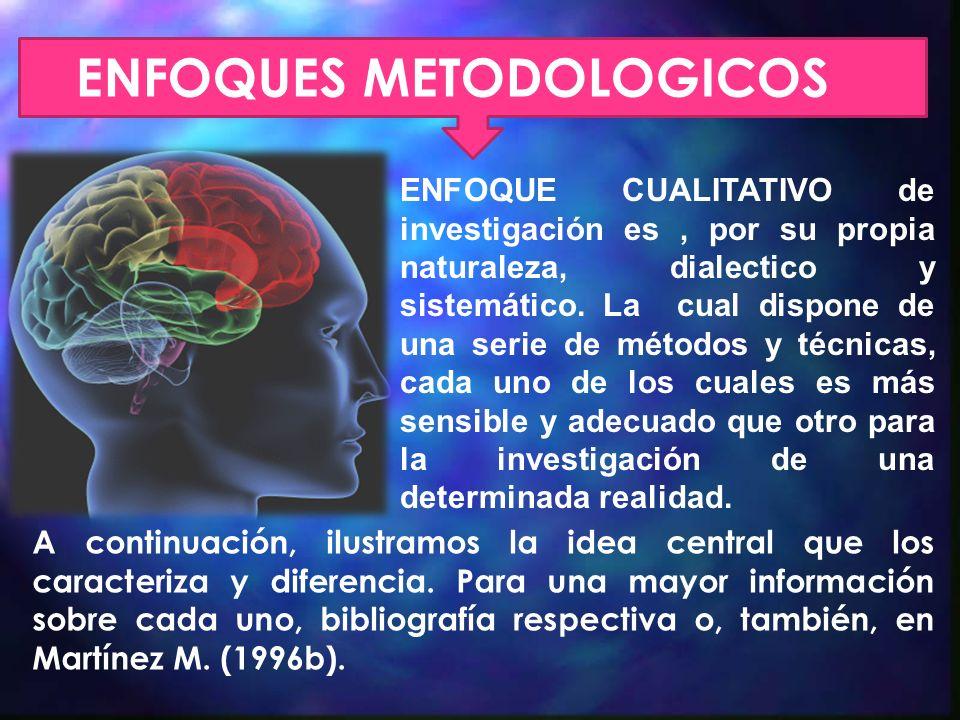ENFOQUES METODOLOGICOS