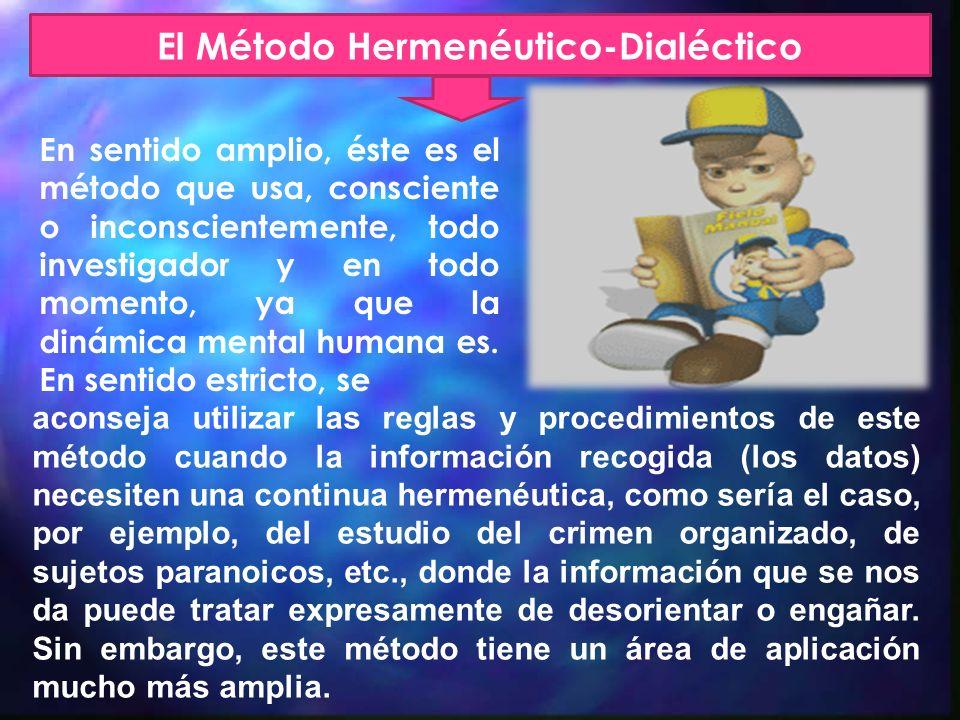 El Método Hermenéutico-Dialéctico