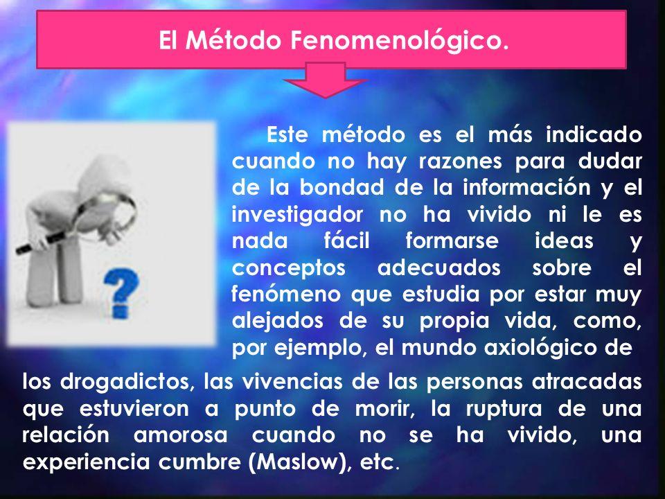 El Método Fenomenológico.