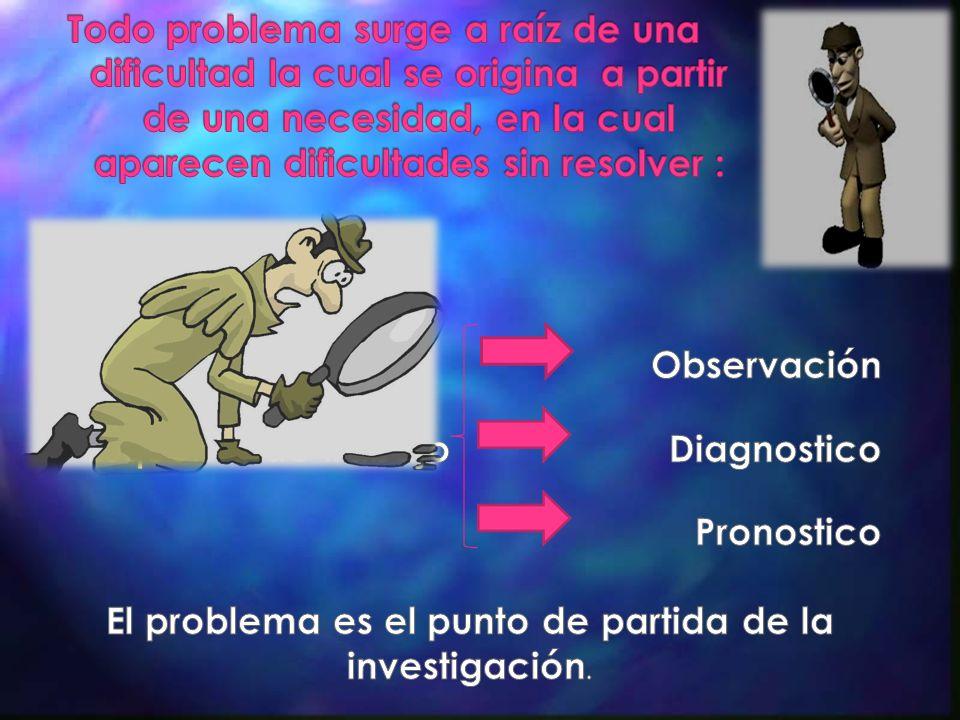 El problema es el punto de partida de la investigación.