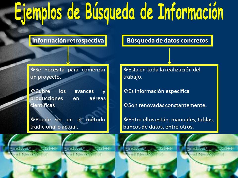 Ejemplos de Búsqueda de Información Búsqueda de datos concretos