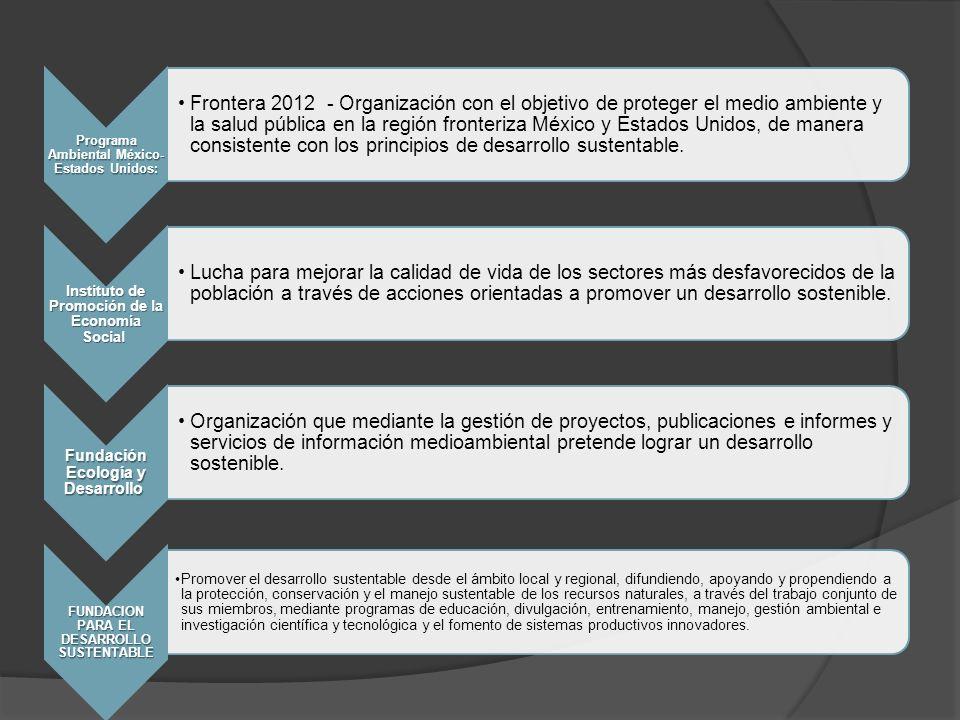 Programa Ambiental México-Estados Unidos:
