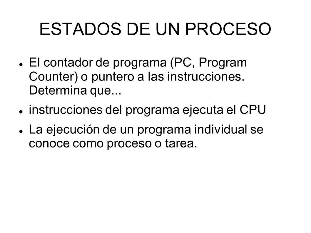 ESTADOS DE UN PROCESO El contador de programa (PC, Program Counter) o puntero a las instrucciones. Determina que...