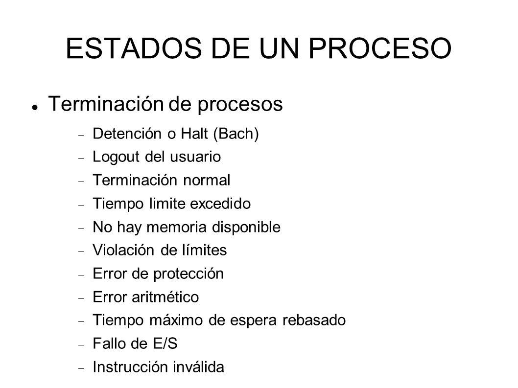 ESTADOS DE UN PROCESO Terminación de procesos Detención o Halt (Bach)