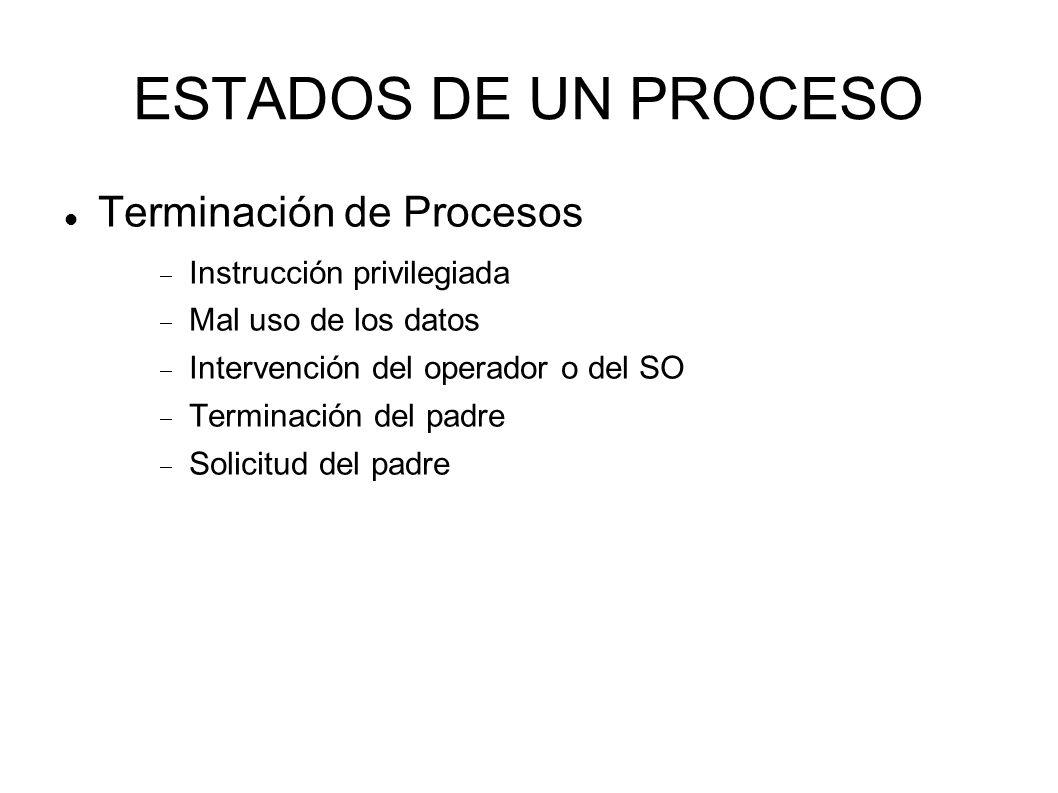 ESTADOS DE UN PROCESO Terminación de Procesos Instrucción privilegiada