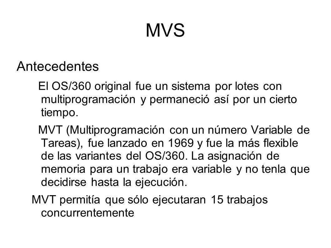 MVS Antecedentes. El OS/360 original fue un sistema por lotes con multiprogramación y permaneció así por un cierto tiempo.