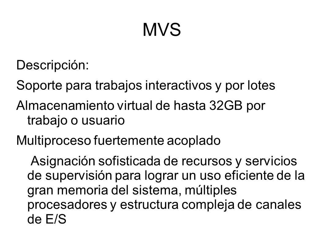 MVS Descripción: Soporte para trabajos interactivos y por lotes