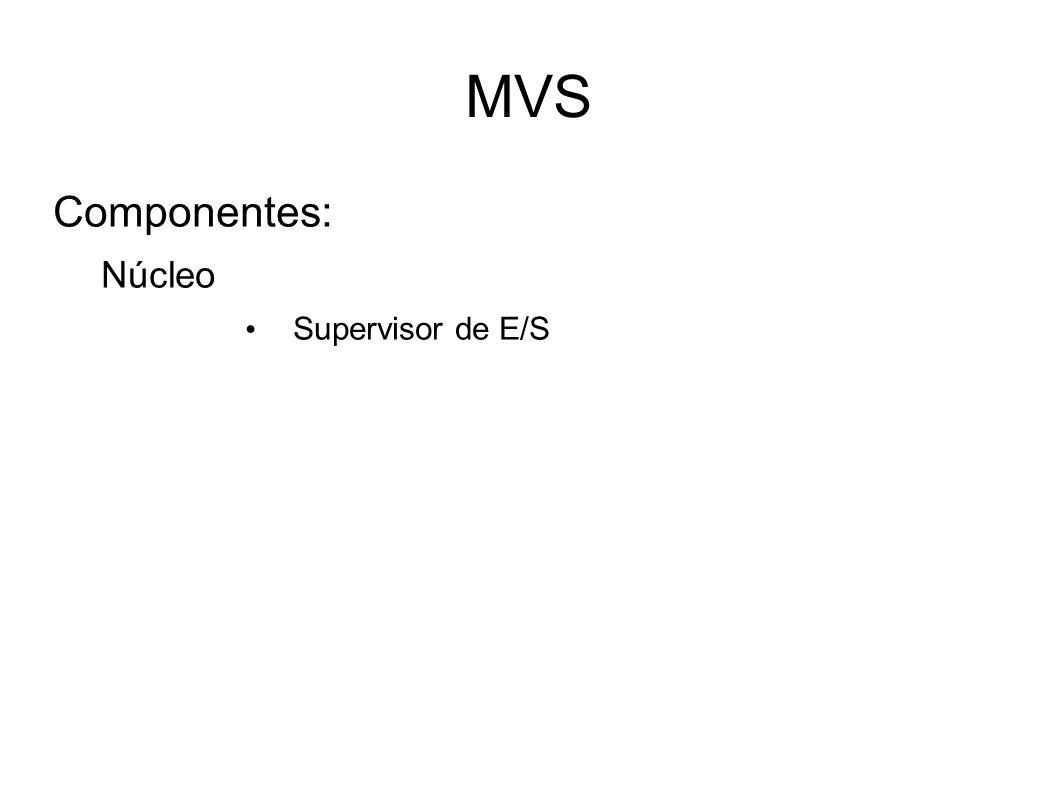 MVS Componentes: Núcleo Supervisor de E/S