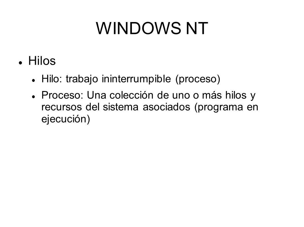 WINDOWS NT Hilos Hilo: trabajo ininterrumpible (proceso)