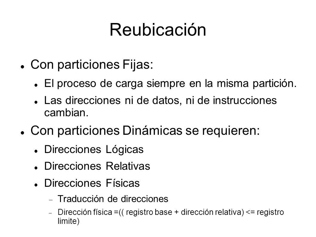Reubicación Con particiones Fijas: