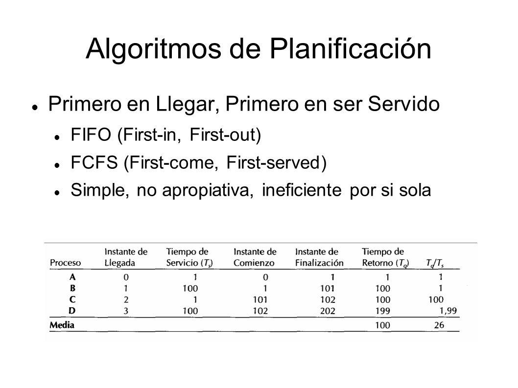 Algoritmos de Planificación