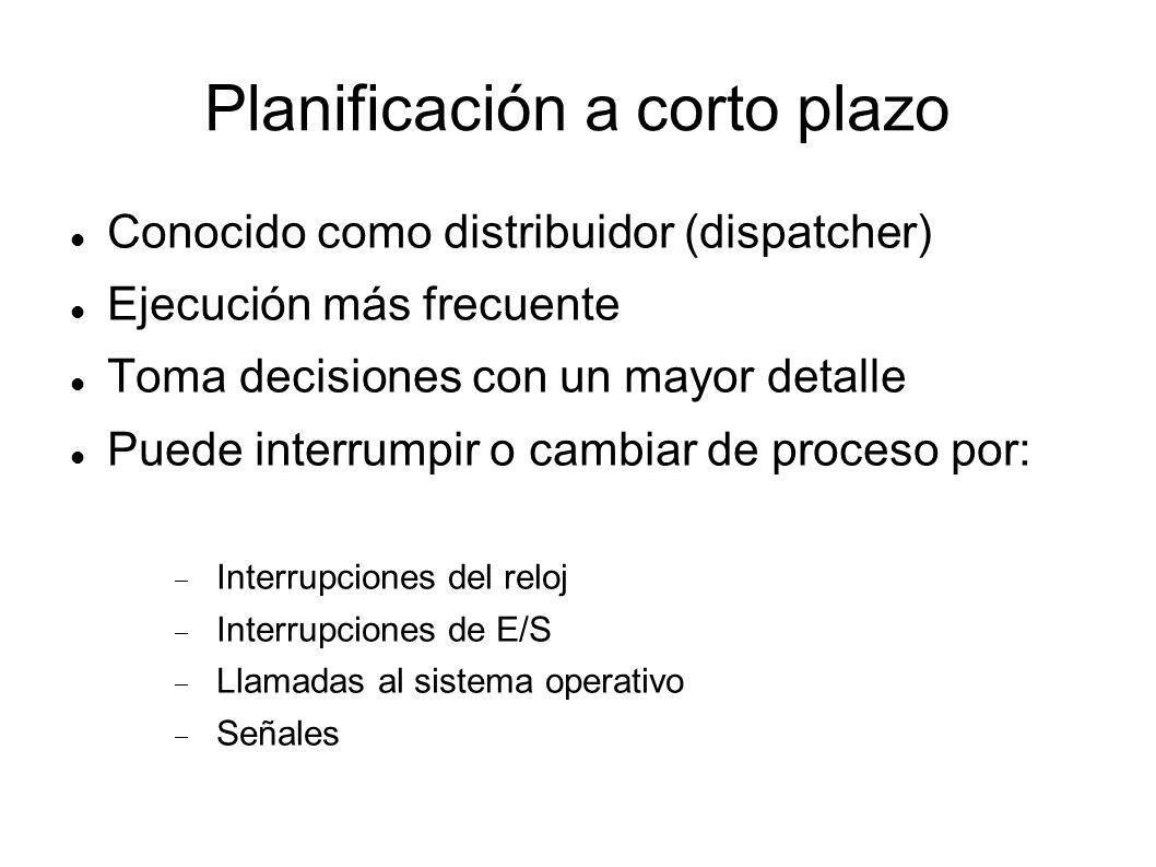 Planificación a corto plazo