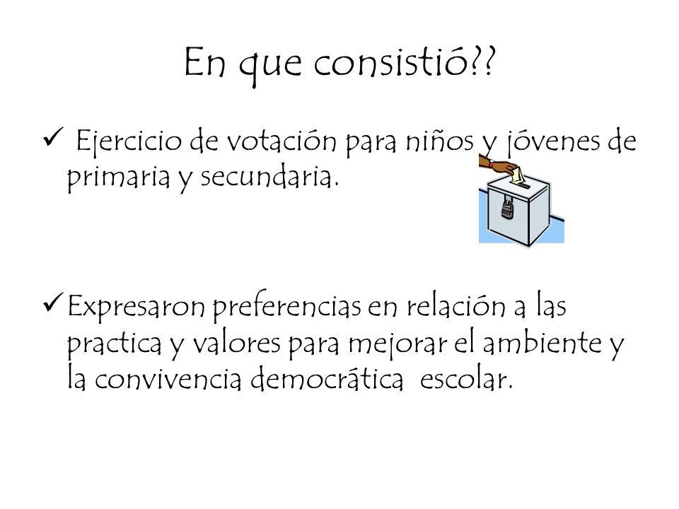 En que consistió Ejercicio de votación para niños y jóvenes de primaria y secundaria.