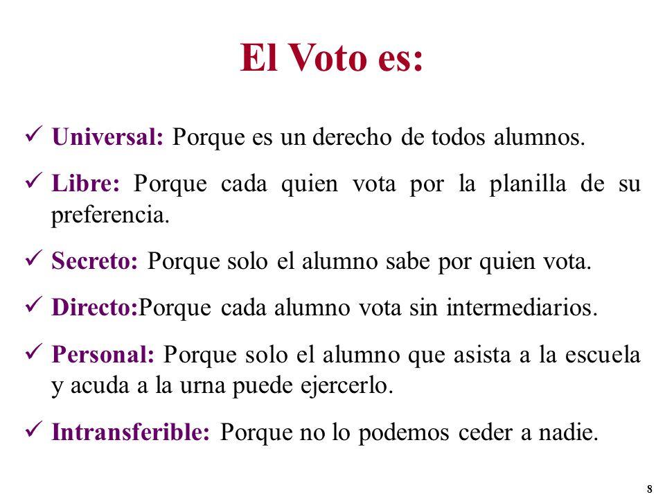 El Voto es: Universal: Porque es un derecho de todos alumnos.