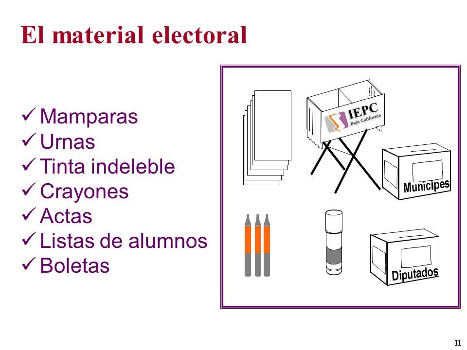 El material electoral Mamparas Urnas Tinta indeleble Crayones Actas