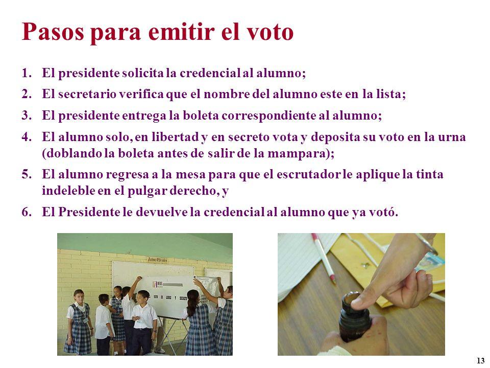 Pasos para emitir el voto