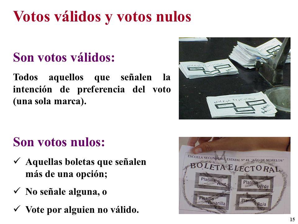 Votos válidos y votos nulos