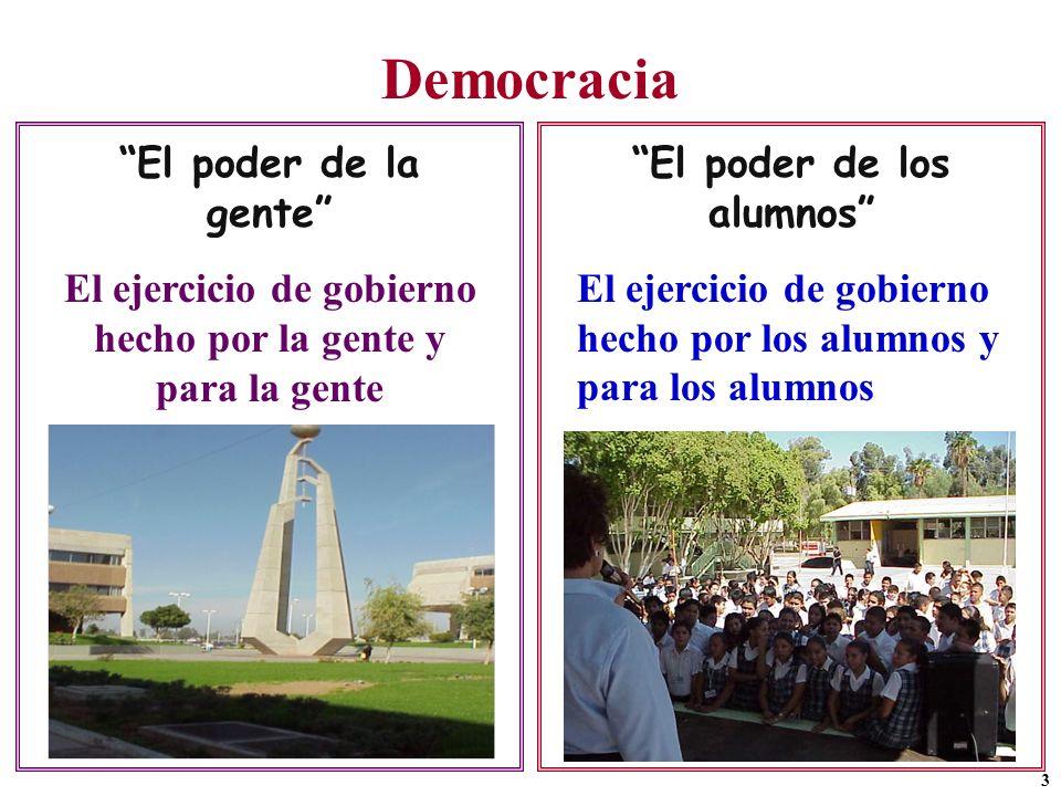Democracia El poder de la gente