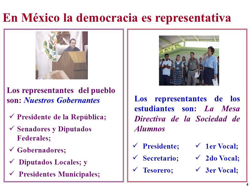 En México la democracia es representativa