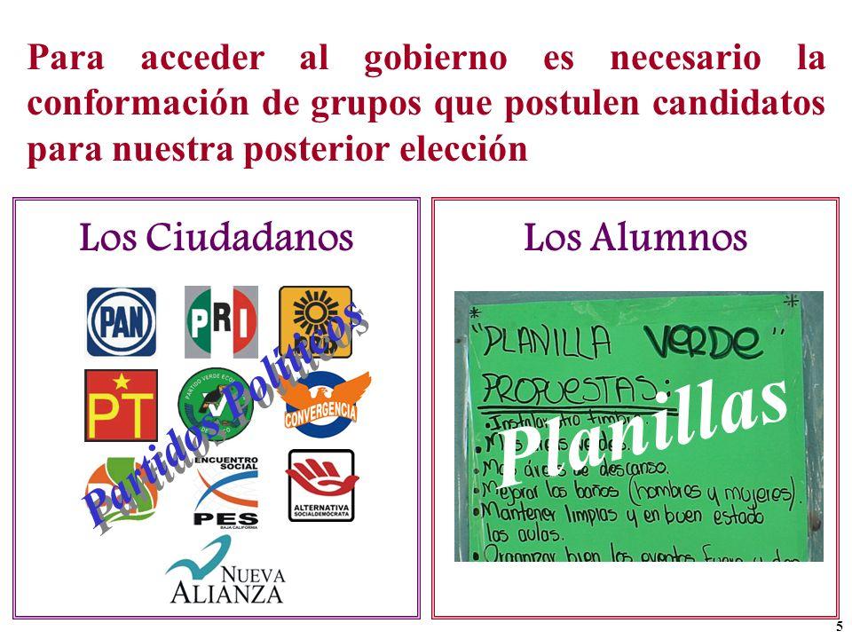 Planillas Partidos Políticos Los Ciudadanos Los Alumnos