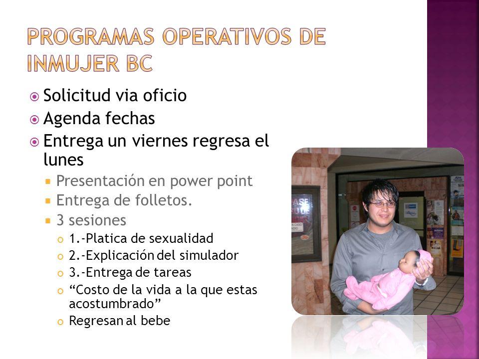 PROGRAMAS OPERATIVOS DE INMUJER BC